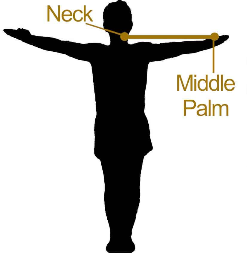 Neck to Palm Measurement Method